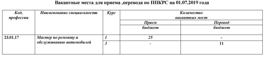 %d0%b2%d0%b0%d0%ba2